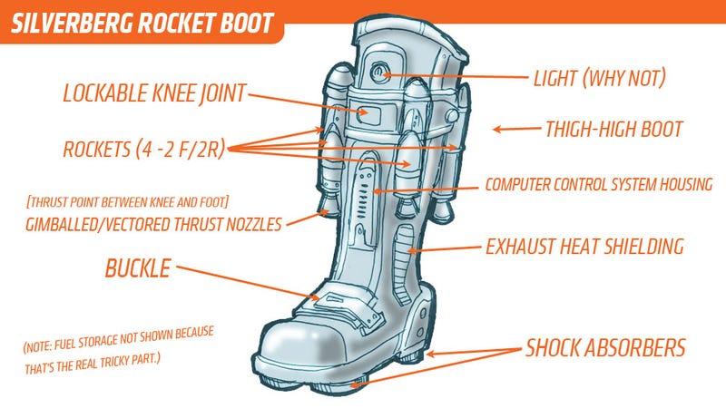 Jetboots Diver Propulsion System - Apex Global