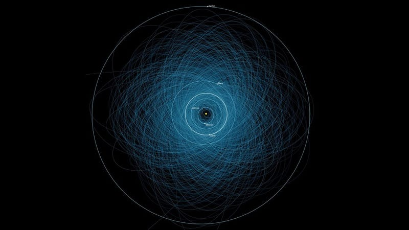 Illustration for article titled The Orbits of 1,400 Asteroids NASA Says Could Smash the Earth