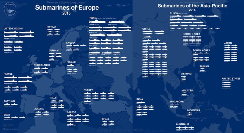 These Graphics Reveal All The Submarines Based In Europe And
