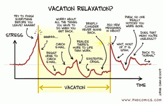 Illustration for article titled Vacation Anxiety Spike