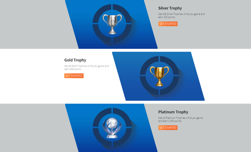Track Trophies Ps4