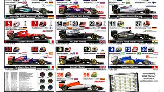 2015 Formula One Spotter Guide now available