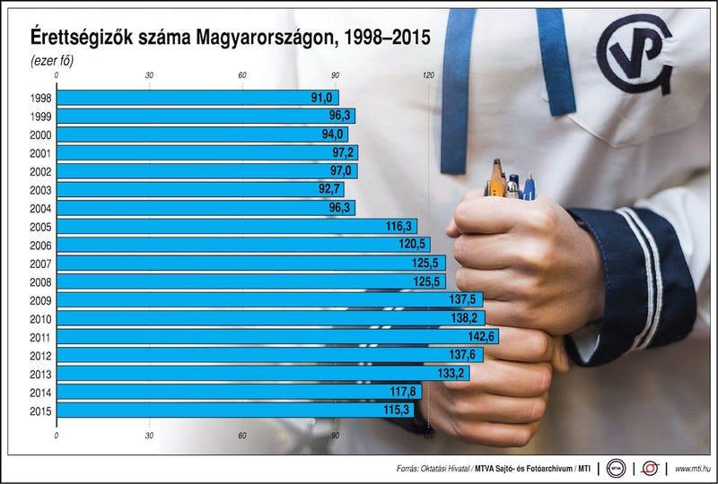 Illustration for article titled Minden kedves érettségiző Cink-olvasónak sok boldogságot kívánunk