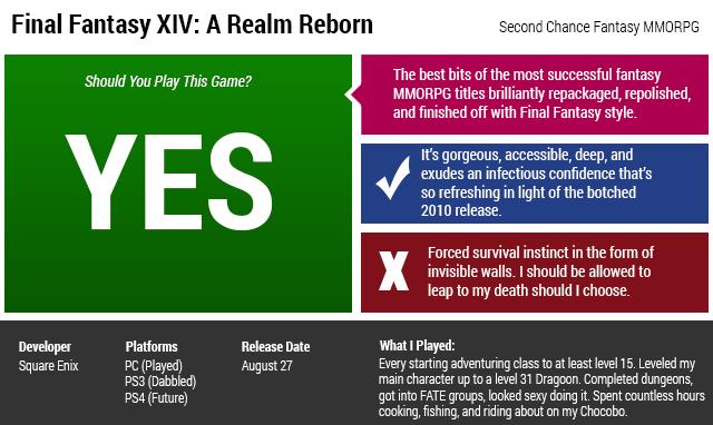 Final Fantasy XIV: A Realm Reborn: The Kotaku Review