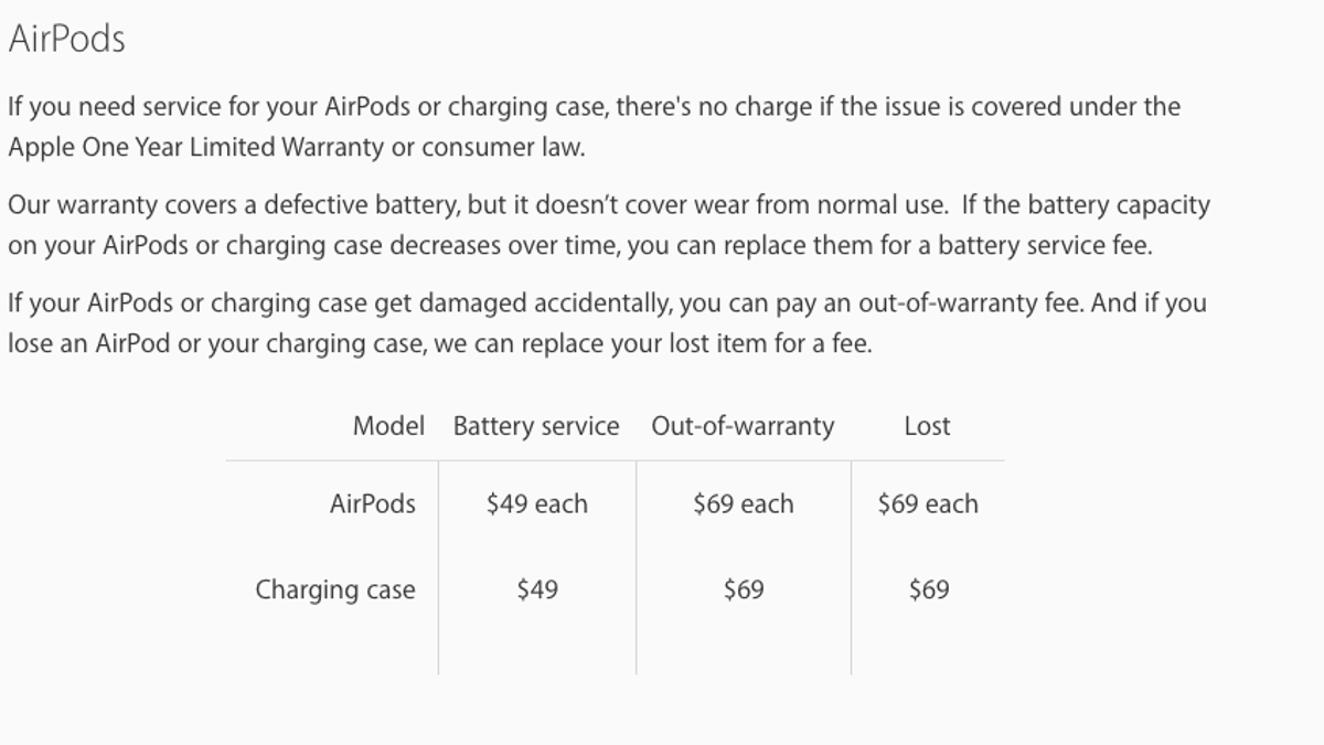official photos 12156 2cdb6 Apple Will Charge You $70 If You Lose an AirPod