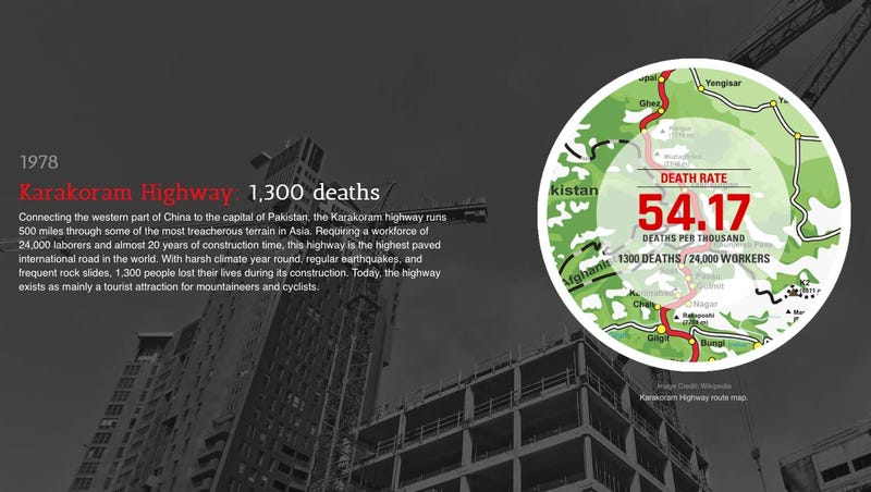 Illustration for article titled The World's Deadliest Construction Projects, Visualized