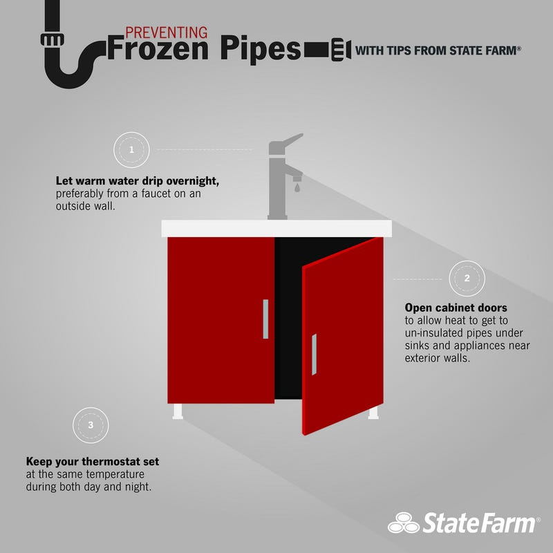 Leave Kitchen and Bath Cabinet Doors Open to Prevent Water ...