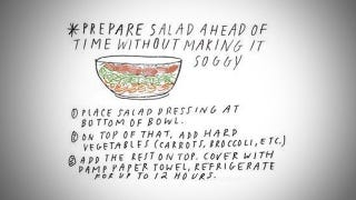 Illustration for article titled Prepare Salad in Advance Without Making It Soggy