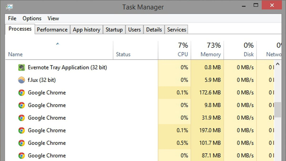 Why Chrome Uses So Much Freaking RAM