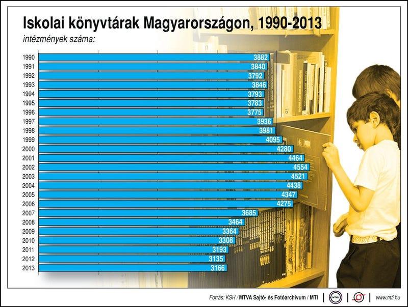 Illustration for article titled Csak azért is olvassatok mindennap!