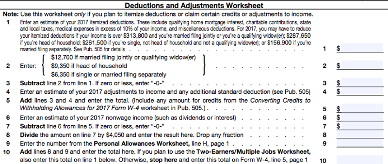A Beginners Guide to Filling out Your W4 – Deductions and Adjustments Worksheet