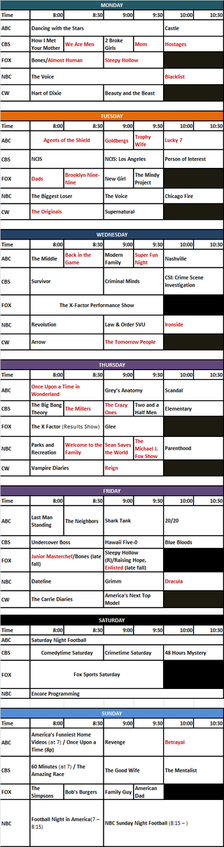 Illustration for article titled So here is the t.v. schedule for next season what do yall think?