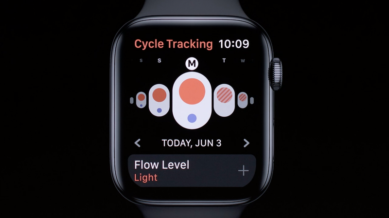 Apple introduced its Cycle Tracking feature at WWDC 2019.