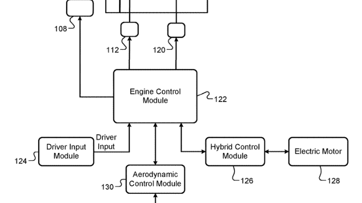 Strange Gms Interesting Aero Patents Could Be Used In Mid Engine And Hybrid Wiring Cloud Hisonuggs Outletorg