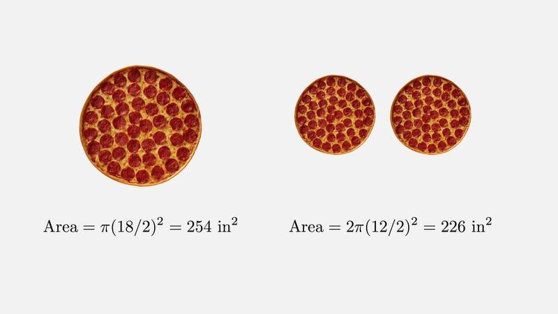 """Illustration for article titled Las matemáticas no engañan: una pizza familiar tiene más """"pizza"""" que dos pequeñas"""