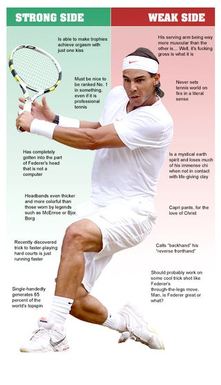 Illustration for article titled Rafael Nadal