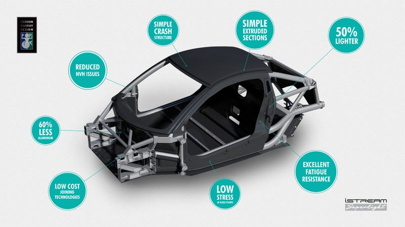 Illustration for article titled The Designer of the McLaren F1 Is Working on a 220-HP Sports Car That's Way Lighter Than a Miata
