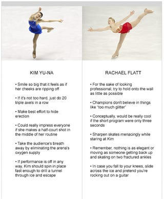 Illustration for article titled Rachael Flatt vs. Kim Yu-Na