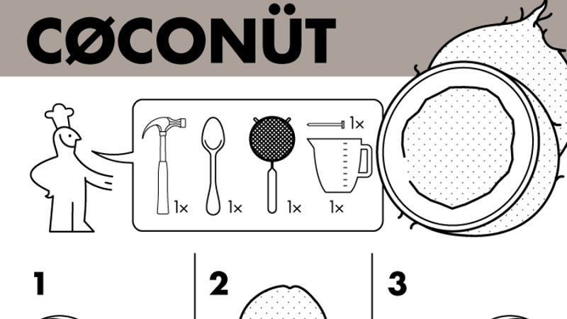 Illustration for article titled Master Nine Hard-to-Eat Foods With These IKEA-Style Guides