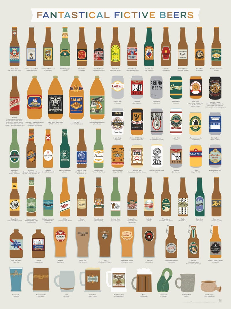 Illustration for article titled All the fictional beer you could ever need in one poster