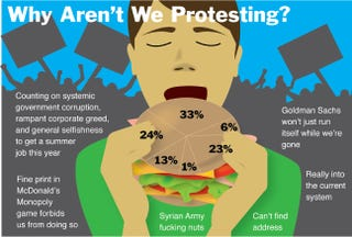 Illustration for article titled Why Aren't We Protesting?