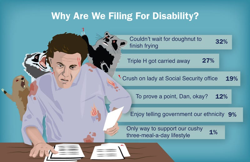 Illustration for article titled Why Are We Filing For Disability?