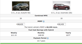 Illustration for article titled This Tool Tells You How Long Until Different Hybrid Cars Pay Off