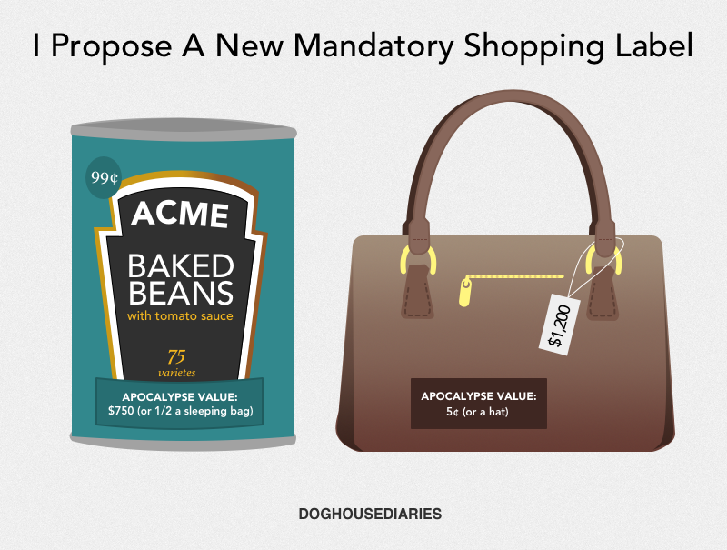 Illustration for article titled A Shopping Label Fit For The Apocalypse