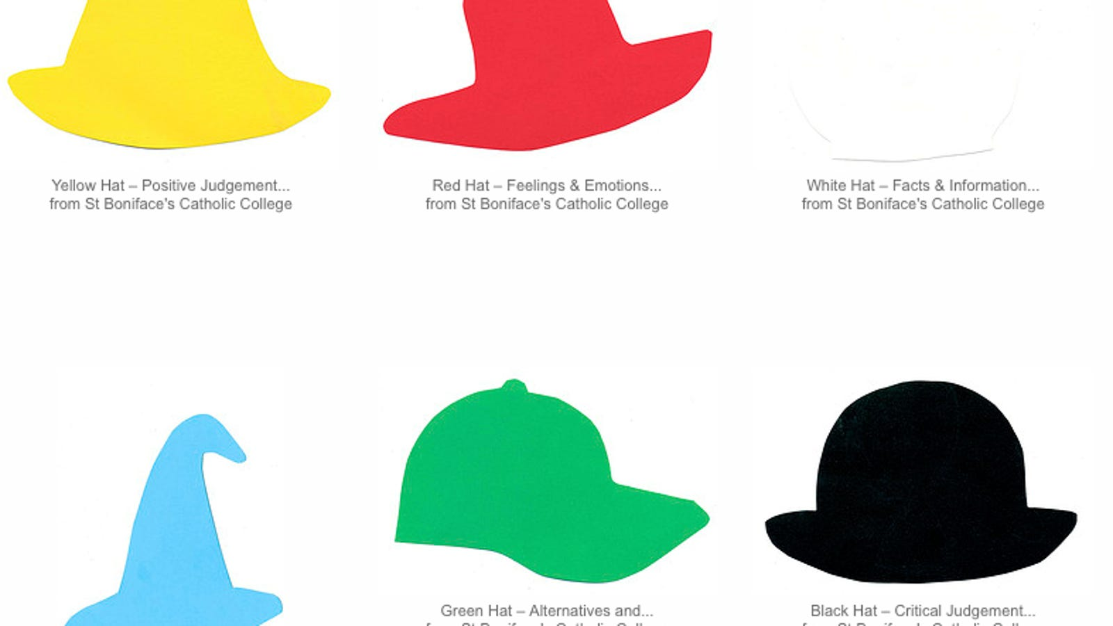 5ea7d56315b Boost Your Brainstorming with the Six Thinking Hats Method