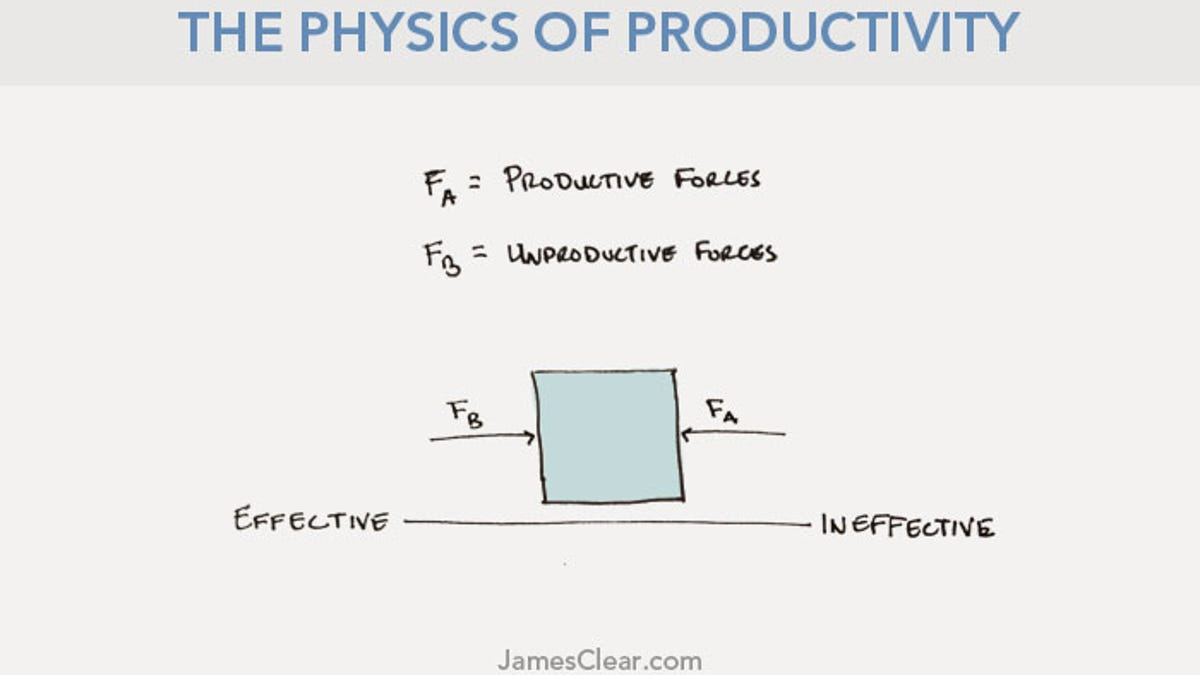 The productive forces are ... The definition, structure and factors of the development of the productive forces 15