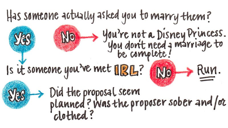 The Book Of Jezebel P Is For Proposal How To Respond To A Marriage