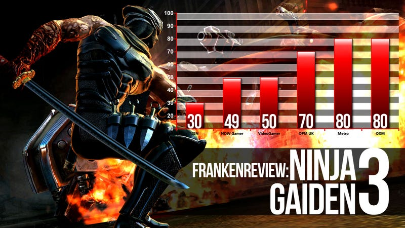Illustration for article titled Game Critics Punish Ninja Gaiden 3 for a Change