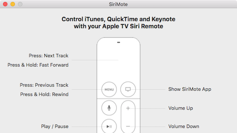 Illustration for article titled SiriMote Puts Your New Apple TV Remote to Use on Your Mac