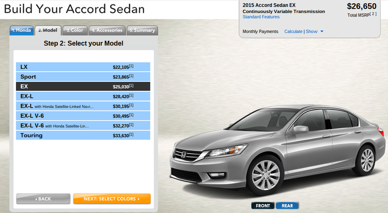 I need a new car. What used car should I purchase?