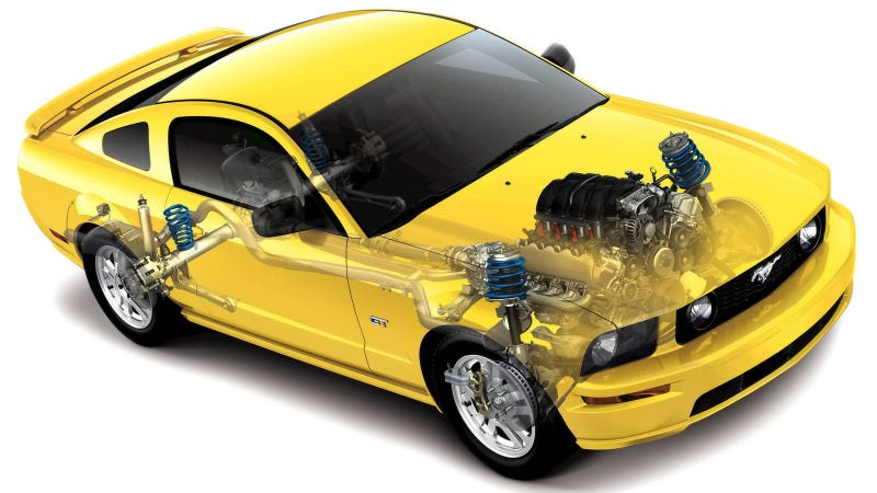 Cars 30k >> 2005-2009 Ford Mustang GT Market Update