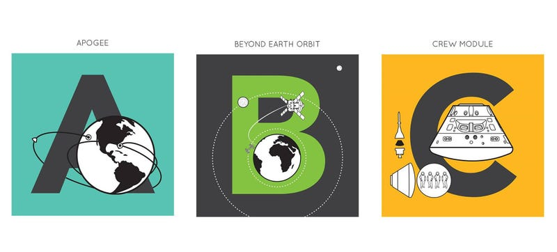 Illustration for article titled Learn the A-to-Z of Space Travel With NASA's Orion Spacecraft