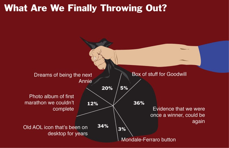 Illustration for article titled What Are We Finally Throwing Out?