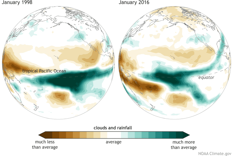 Illustration for article titled Why This Year's Super Strong El Niño Might Start Shooting Blanks