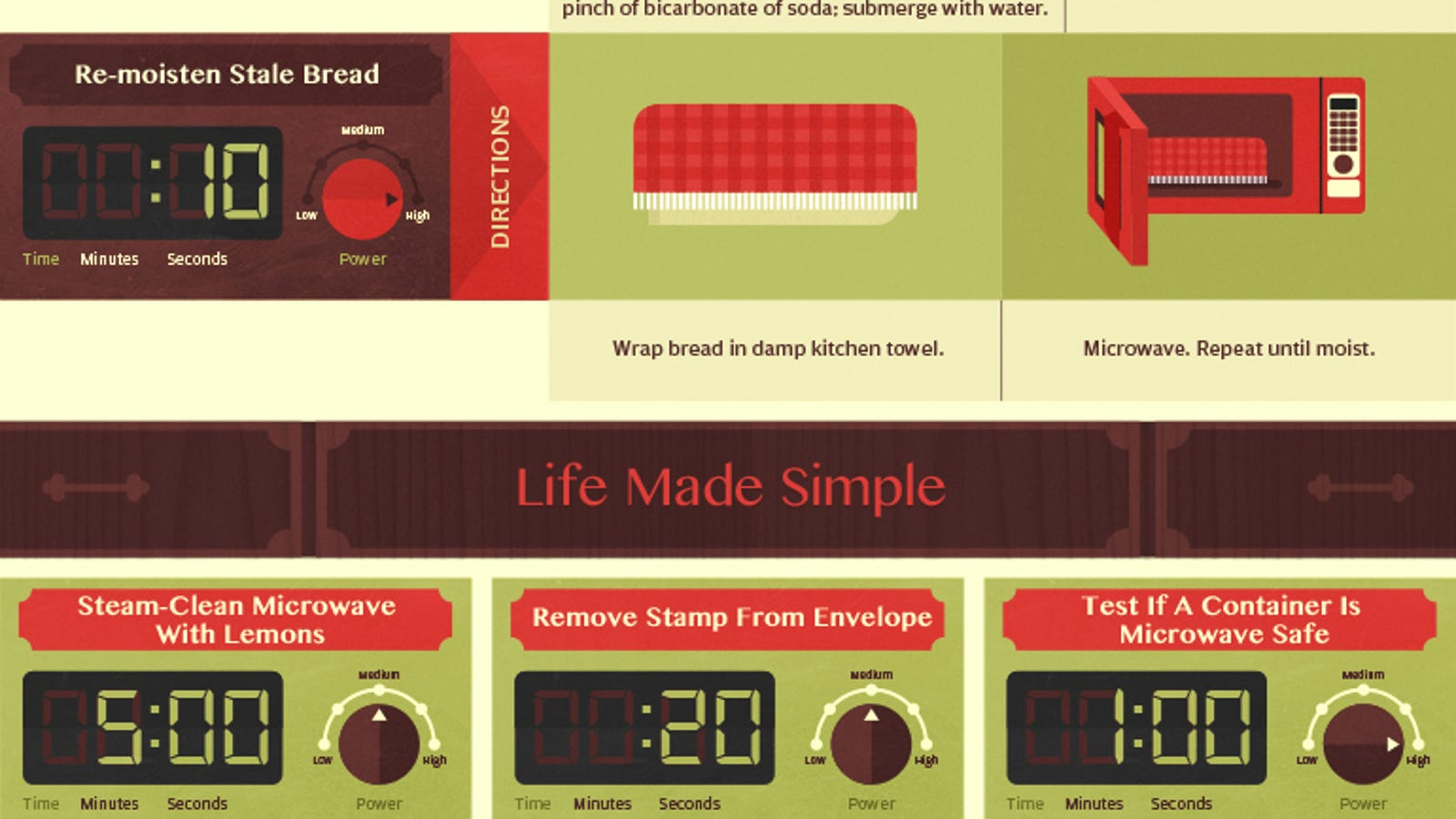 This Infographic is a Cheat Sheet For Clever Microwave Uses