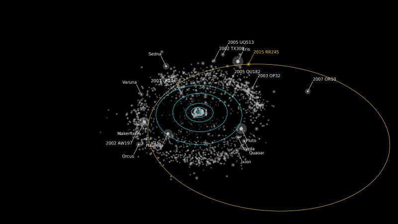 Así (en amarillo) es la extraña órbita del planeta RR245.
