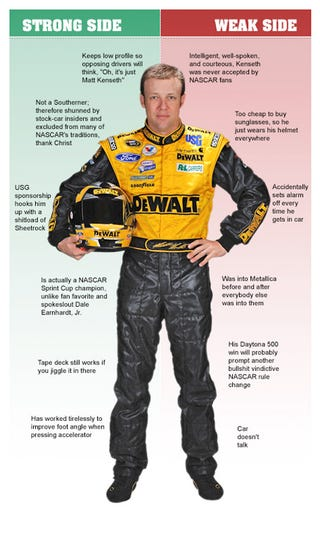Illustration for article titled Matt Kenseth