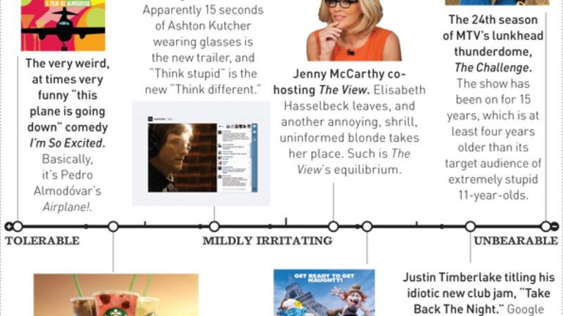 Illustration for article titled This week we're barely putting up with Jenny McCarthy