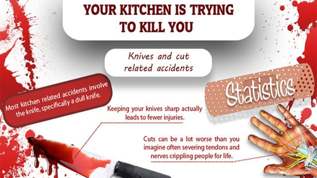Keep your knives sharp dull knives cause more injuries for 6 kitchen accidents