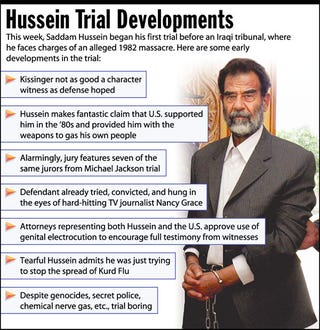 Illustration for article titled Hussein Trial Developments