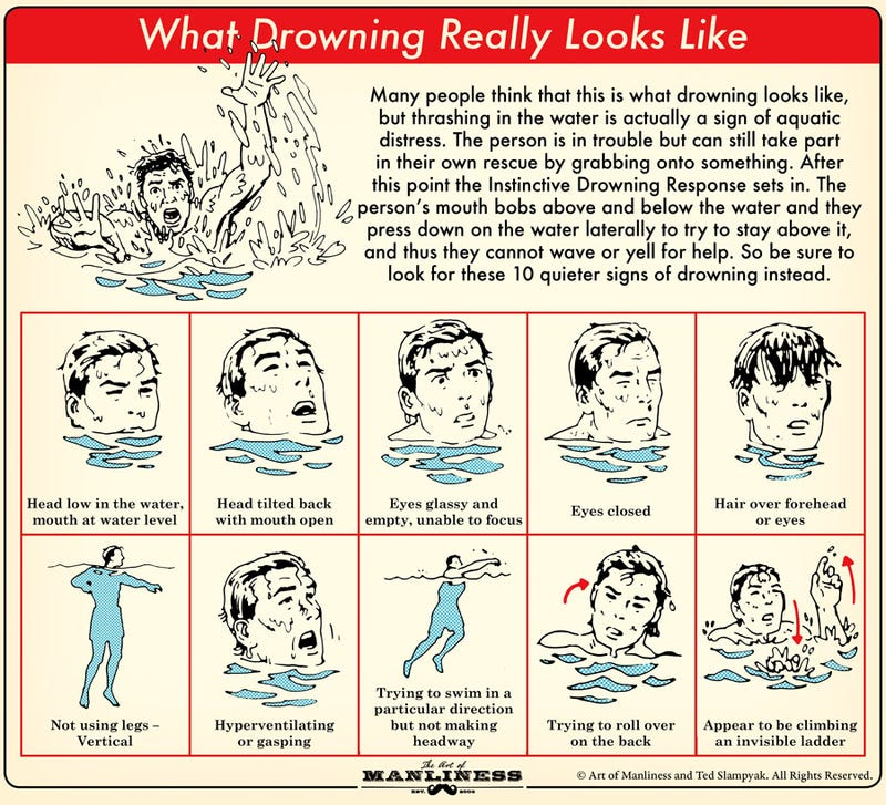 Illustration for article titled This Illustrated Guide Shows You What Drowning Really Looks Like