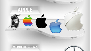 Illustration for article titled How Famous Logos Have Changed Over Time