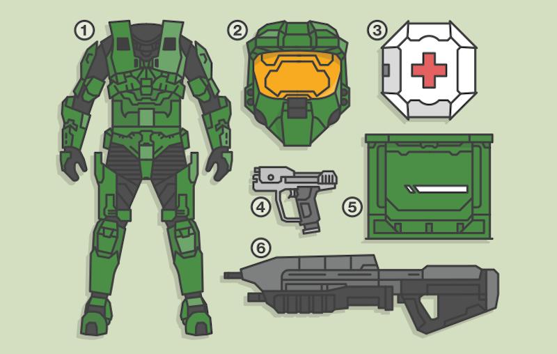 Illustration for article titled Cuánto costaría equiparte como el personaje de tu videojuego favorito