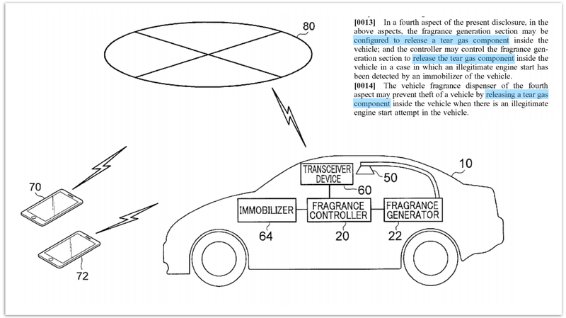Illustration for article titled Toyota Patented a Fragrance Dispenser That Can Also Hit a Potential Car Thief With Tear Gas