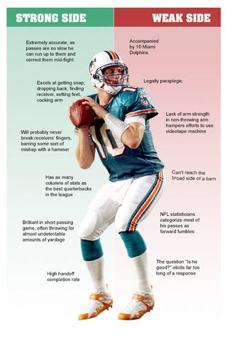 Illustration for article titled Chad Pennington