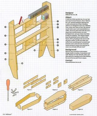 Illustration for article titled Shelves for Life: Even Death Won't Do You Part